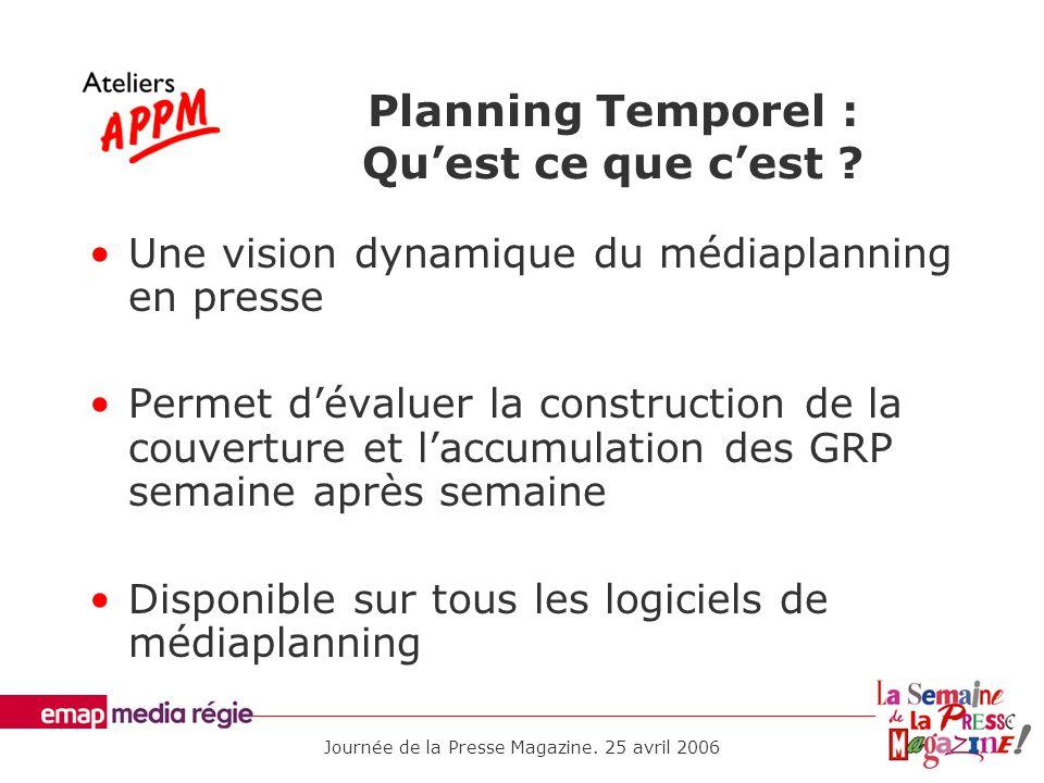 Planning Temporel : Qu'est ce que c'est