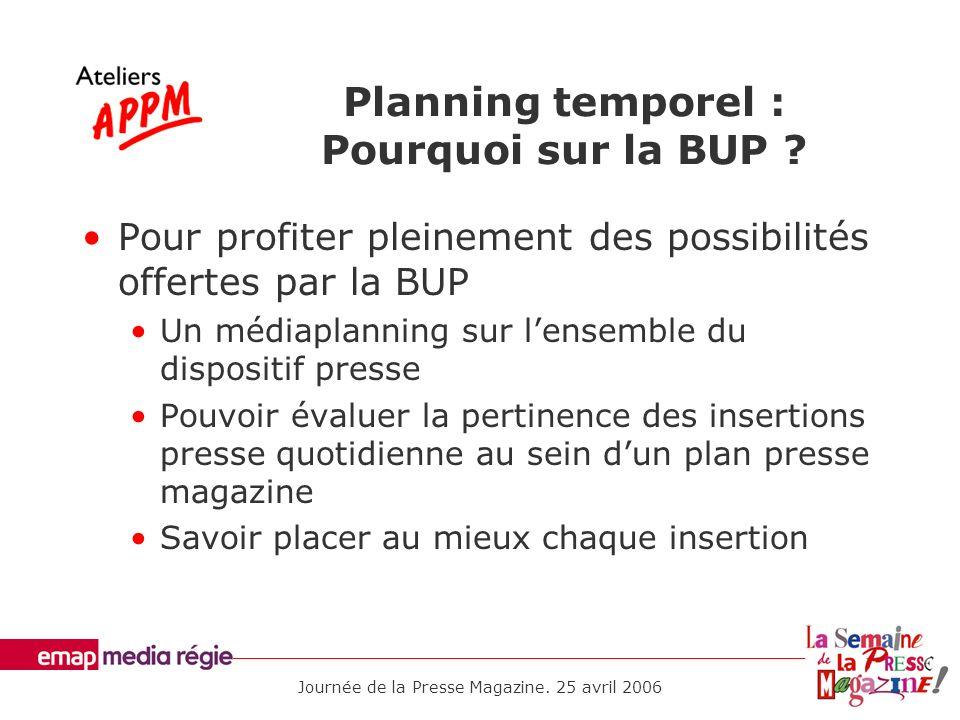 Planning temporel : Pourquoi sur la BUP