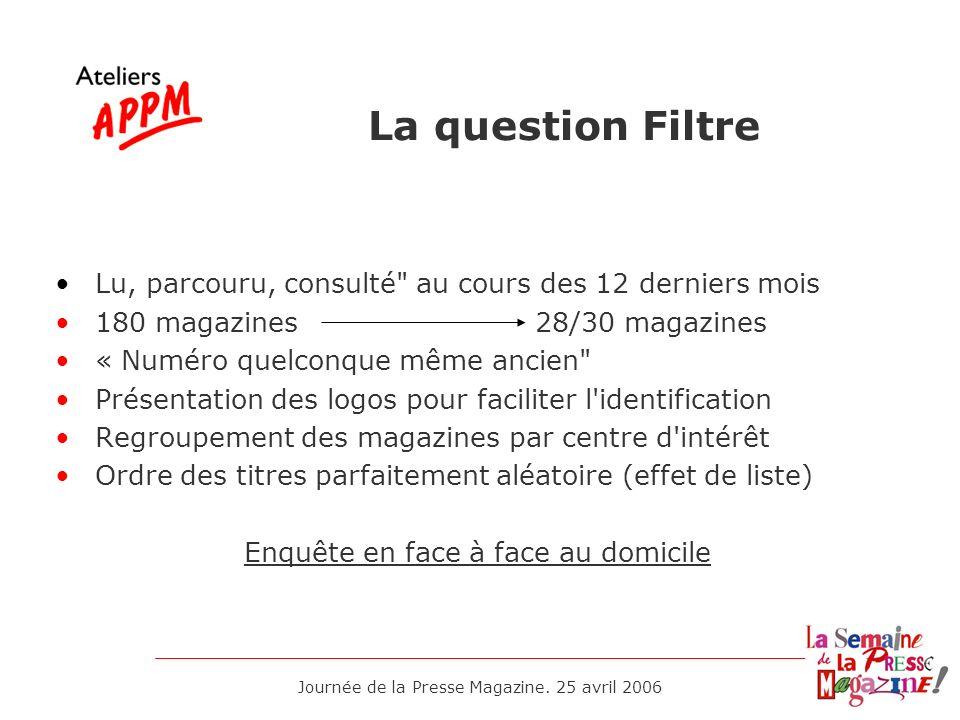 La question Filtre Lu, parcouru, consulté au cours des 12 derniers mois. 180 magazines 28/30 magazines.
