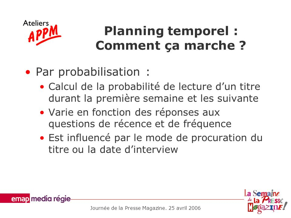 Planning temporel : Comment ça marche