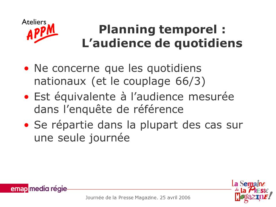 Planning temporel : L'audience de quotidiens