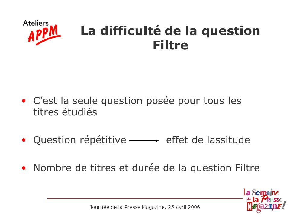 La difficulté de la question Filtre