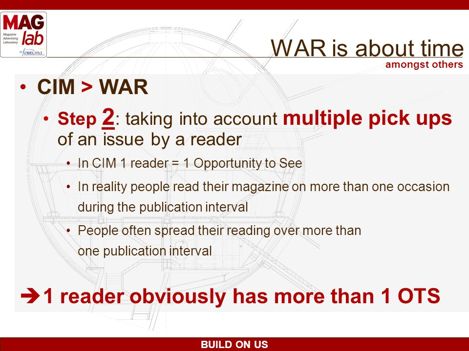 WAR is about time CIM > WAR 1 reader obviously has more than 1 OTS