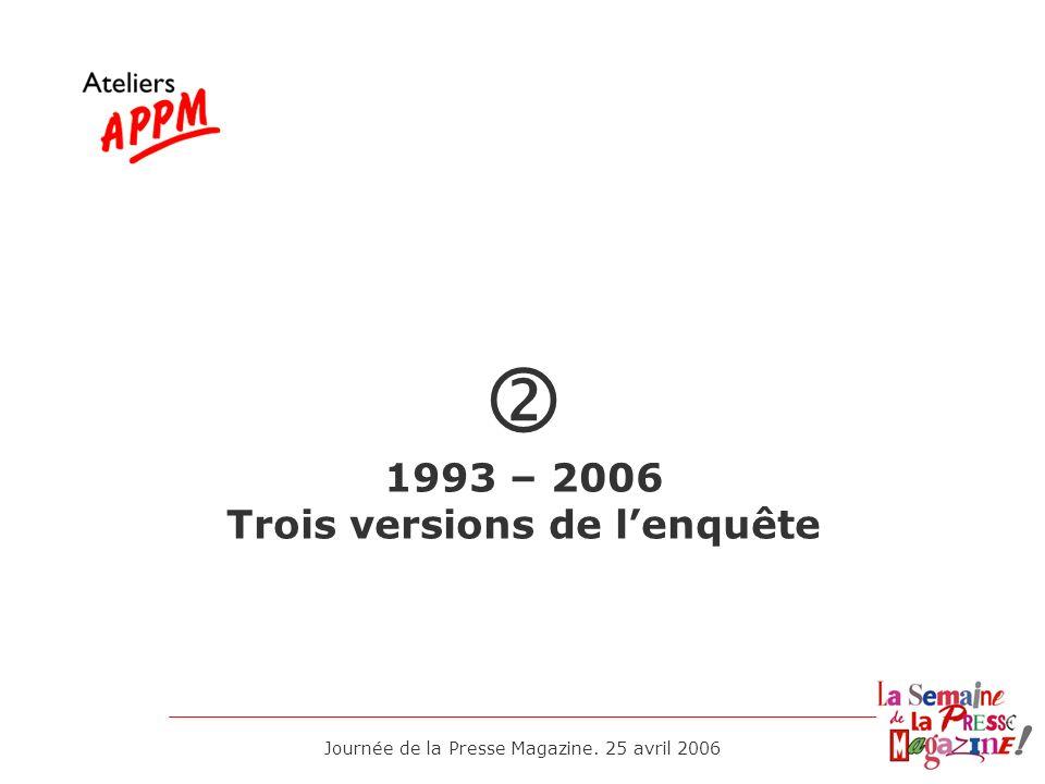  1993 – 2006 Trois versions de l'enquête