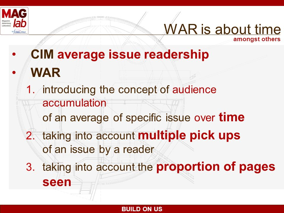 WAR is about time CIM average issue readership WAR