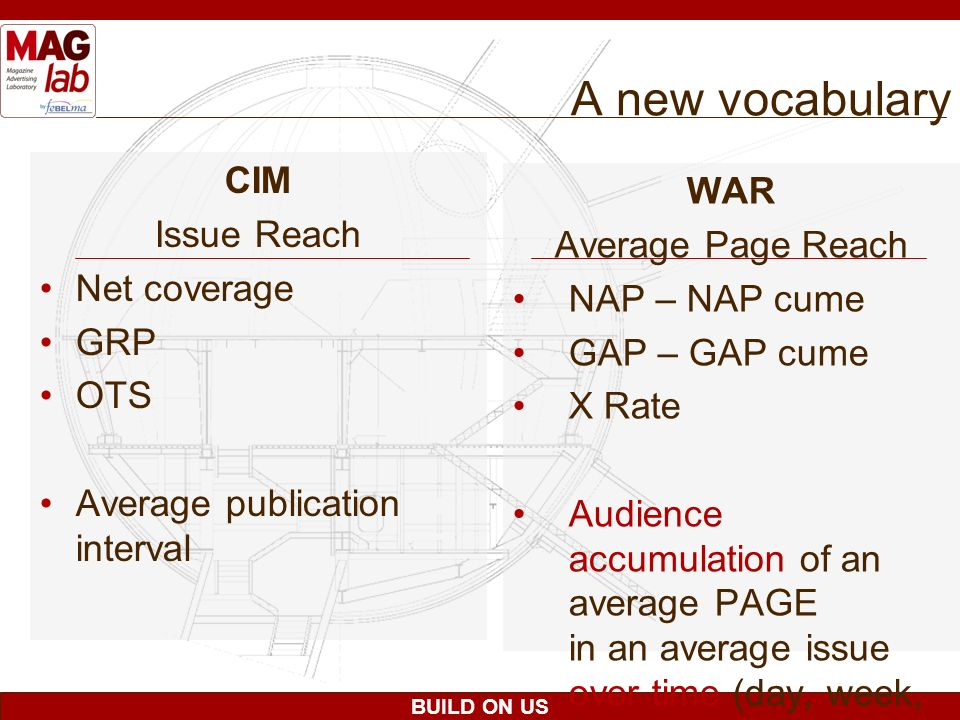 A new vocabulary CIM WAR Issue Reach Average Page Reach Net coverage