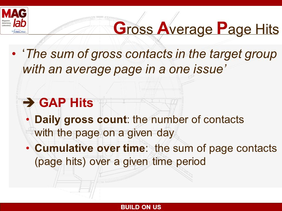 Gross Average Page Hits