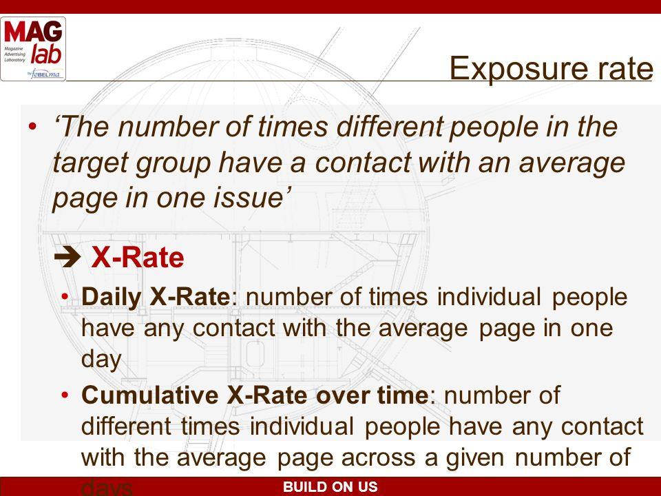 Exposure rate 'The number of times different people in the target group have a contact with an average page in one issue'