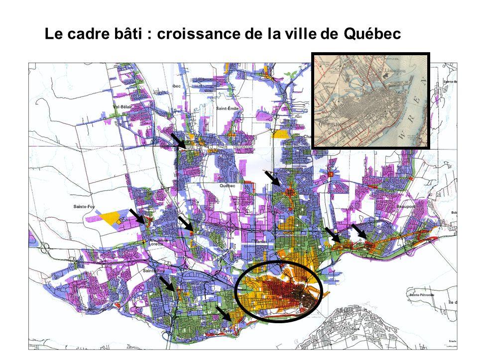 Le cadre bâti : croissance de la ville de Québec