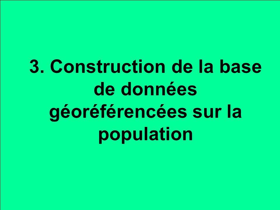 3. Construction de la base de données géoréférencées sur la population