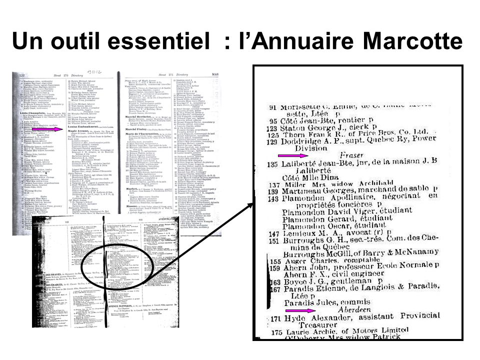 Un outil essentiel : l'Annuaire Marcotte