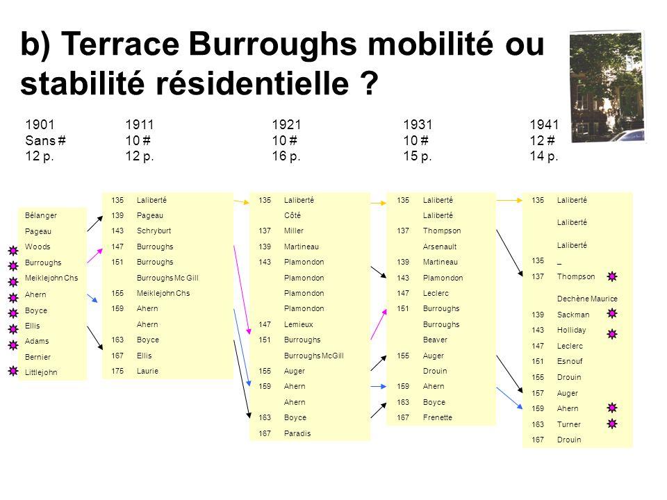 b) Terrace Burroughs mobilité ou stabilité résidentielle