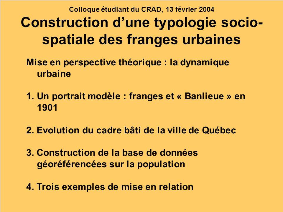 Mise en perspective théorique : la dynamique urbaine