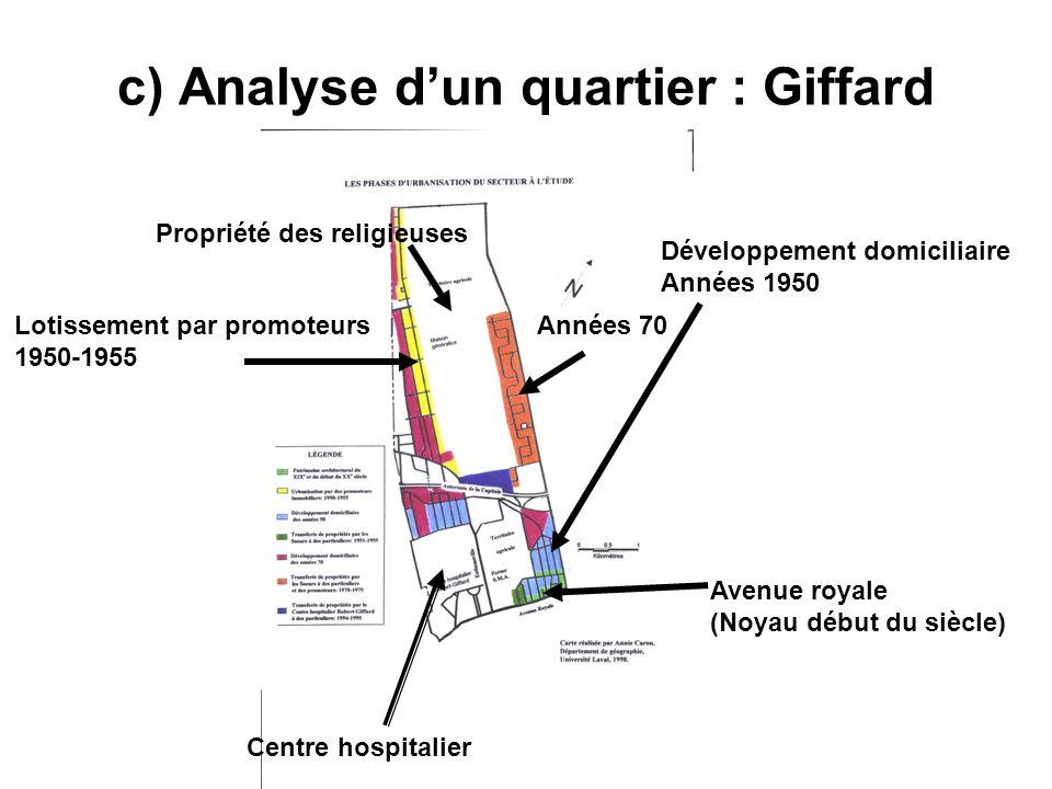 c) Analyse d'un quartier : Giffard