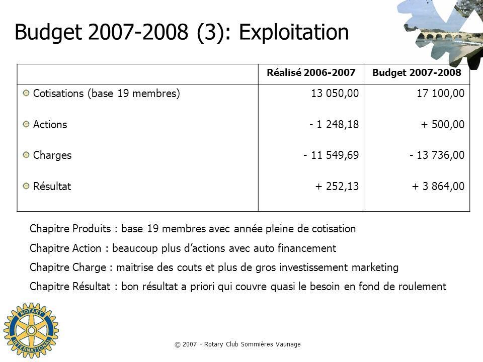 Budget 2007-2008 (3): Exploitation
