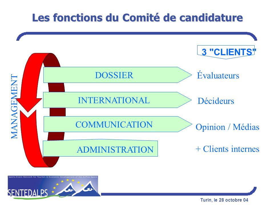 Les fonctions du Comité de candidature