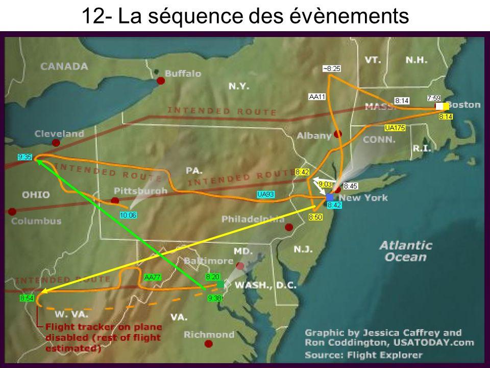 12- La séquence des évènements