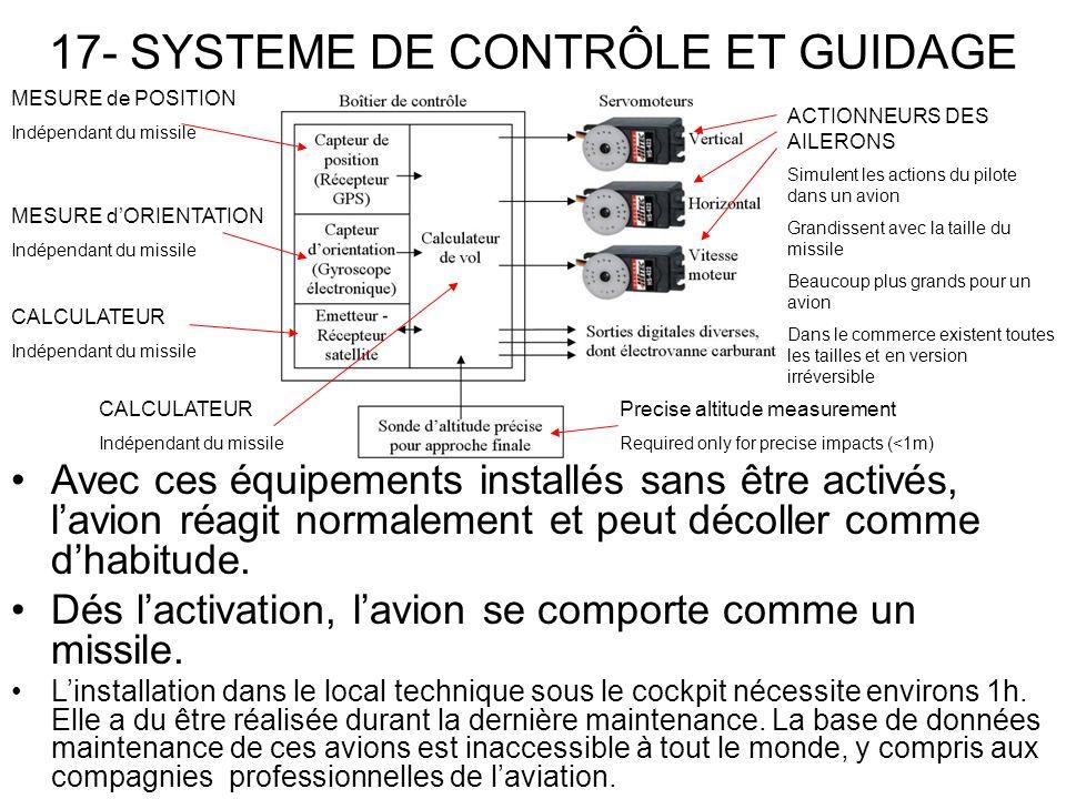 17- SYSTEME DE CONTRÔLE ET GUIDAGE