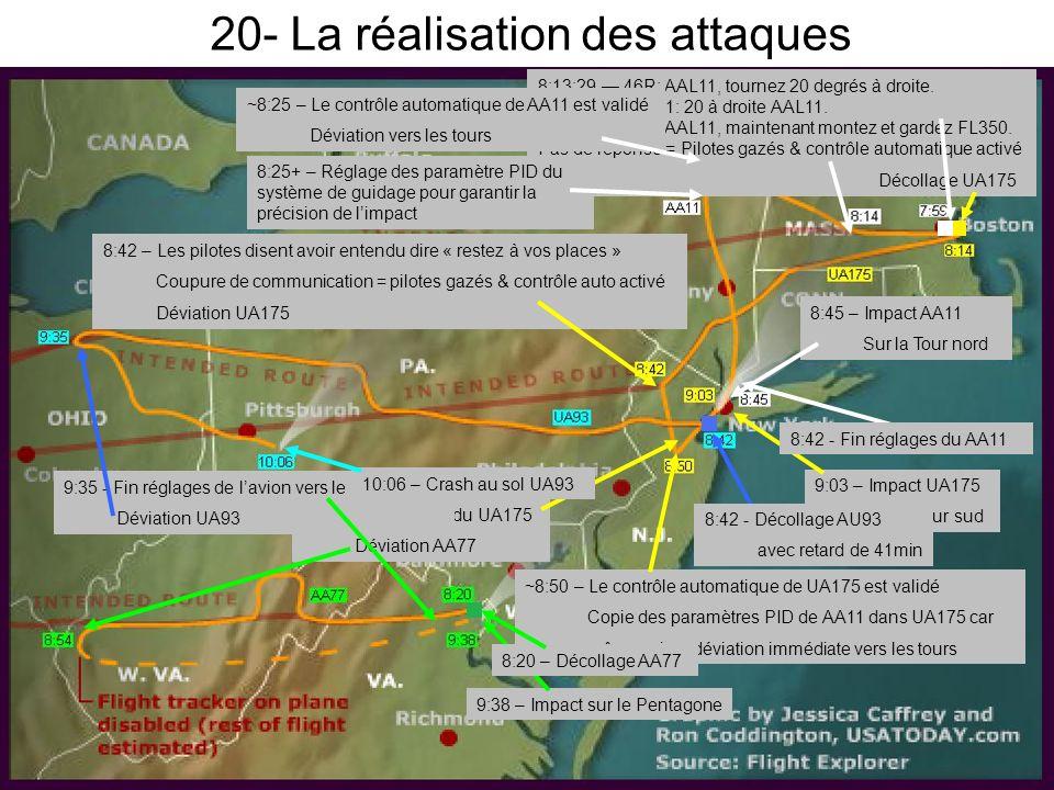 20- La réalisation des attaques