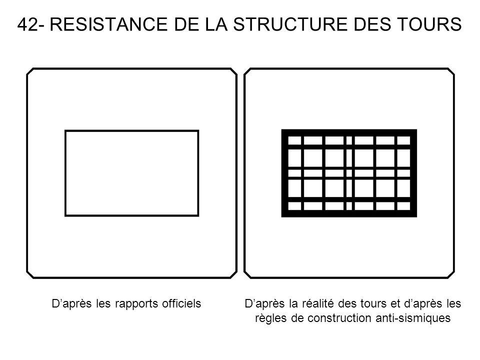 42- RESISTANCE DE LA STRUCTURE DES TOURS