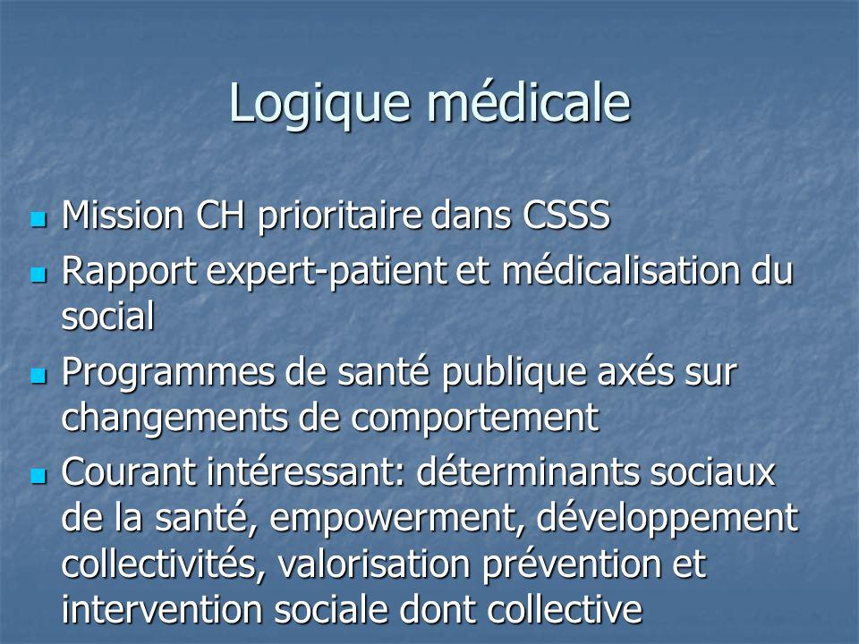 Logique médicale Mission CH prioritaire dans CSSS