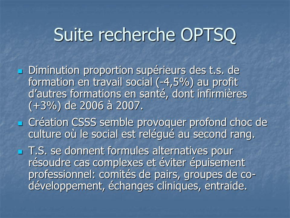 Suite recherche OPTSQ