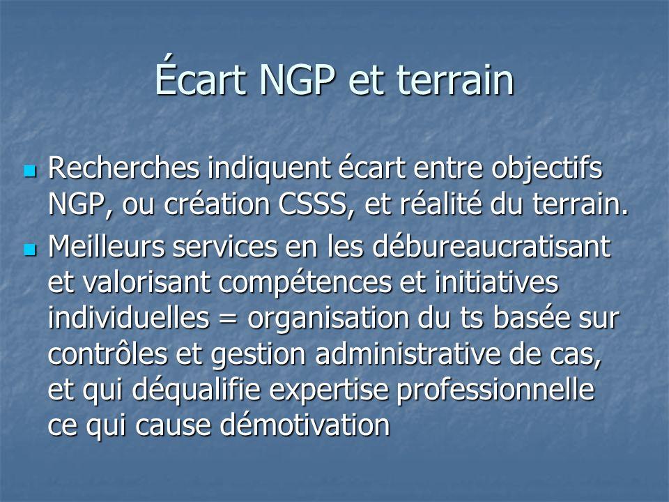Écart NGP et terrainRecherches indiquent écart entre objectifs NGP, ou création CSSS, et réalité du terrain.
