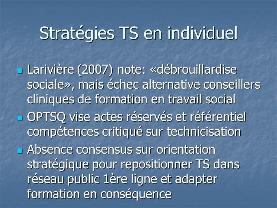 Stratégies TS en individuel