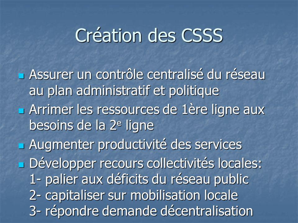 Création des CSSSAssurer un contrôle centralisé du réseau au plan administratif et politique.