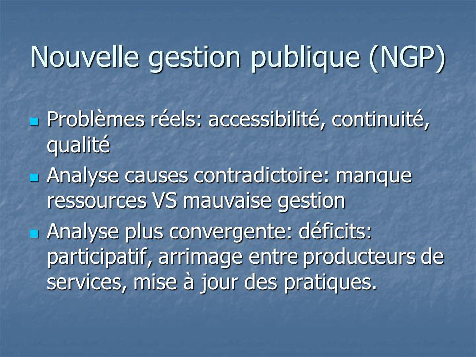 Nouvelle gestion publique (NGP)