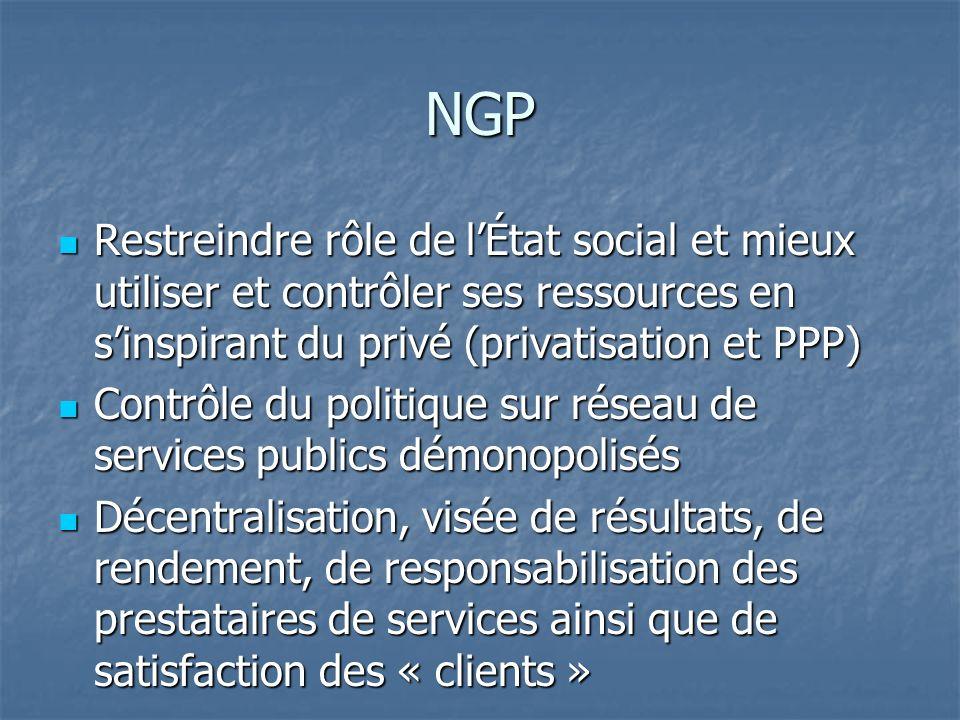 NGPRestreindre rôle de l'État social et mieux utiliser et contrôler ses ressources en s'inspirant du privé (privatisation et PPP)