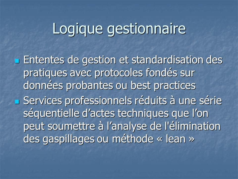 Logique gestionnaireEntentes de gestion et standardisation des pratiques avec protocoles fondés sur données probantes ou best practices.