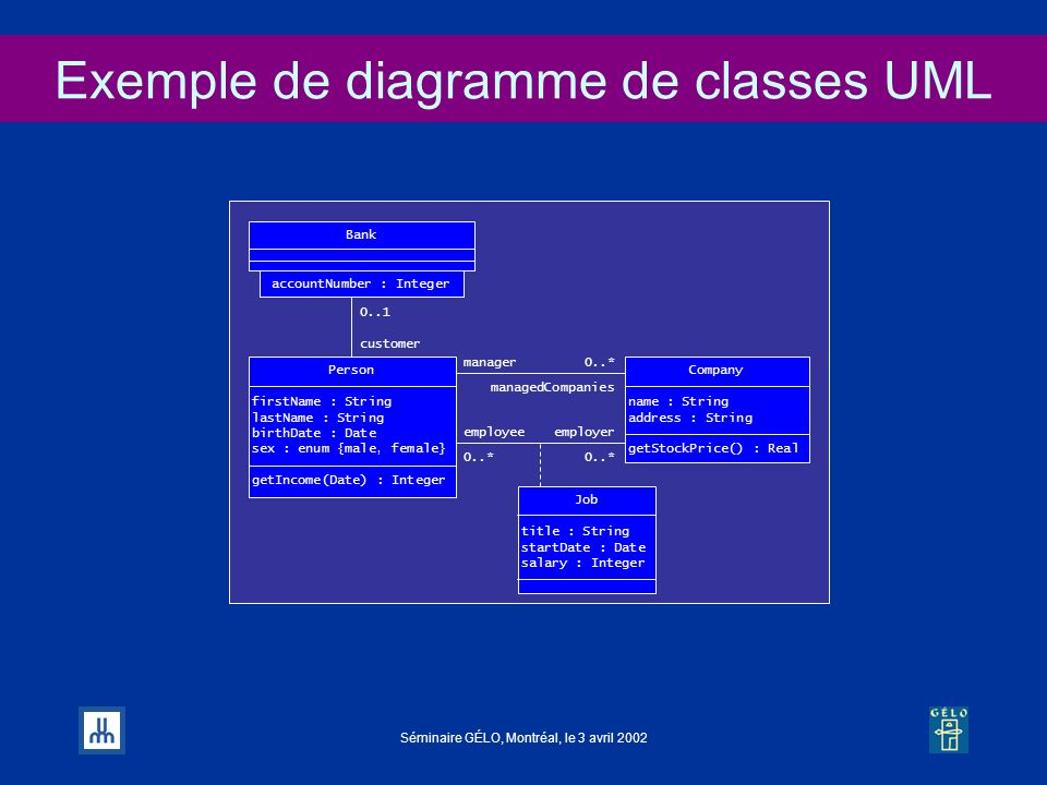 Exemple de diagramme de classes UML