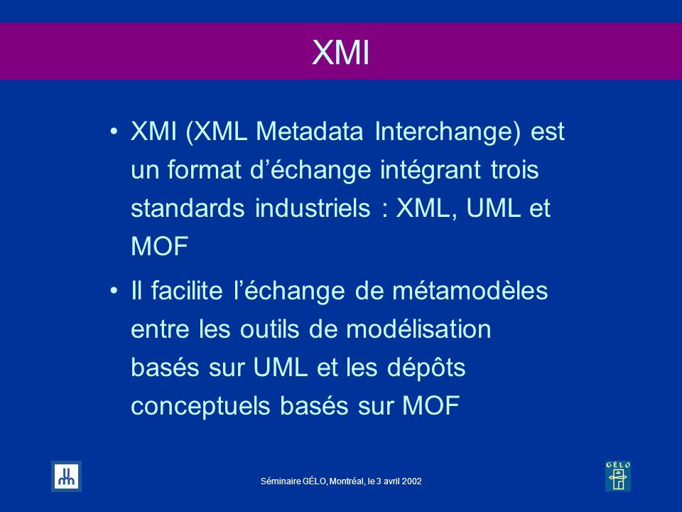 XMI XMI (XML Metadata Interchange) est un format d'échange intégrant trois standards industriels : XML, UML et MOF.