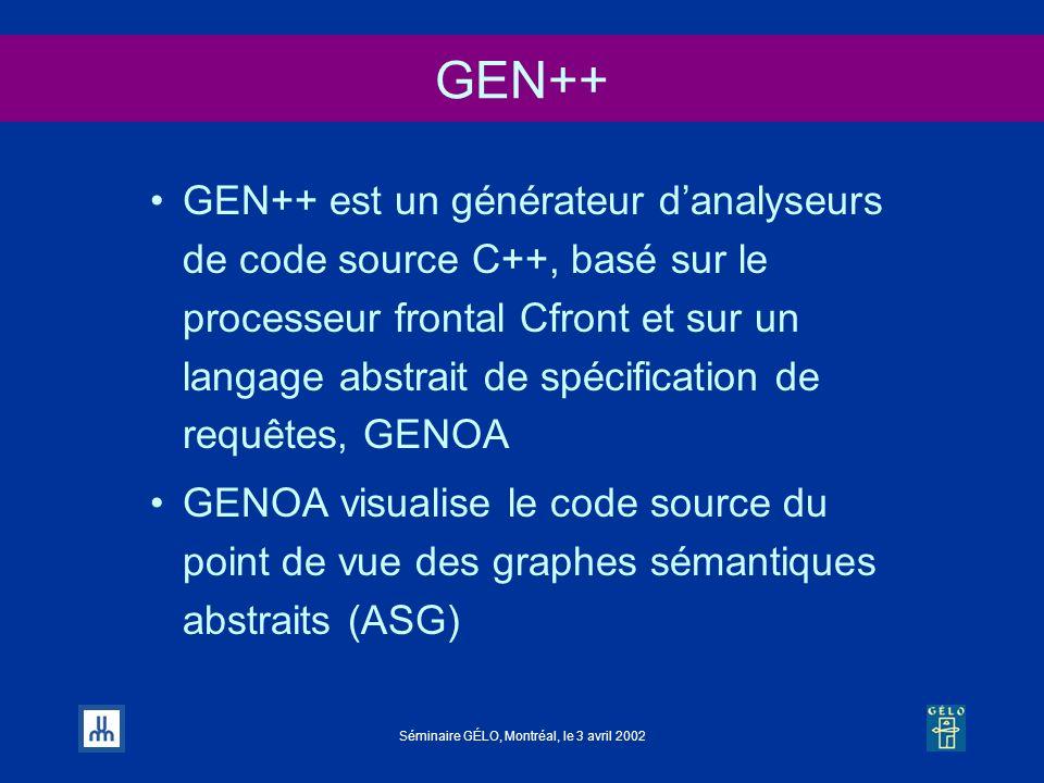 GEN++