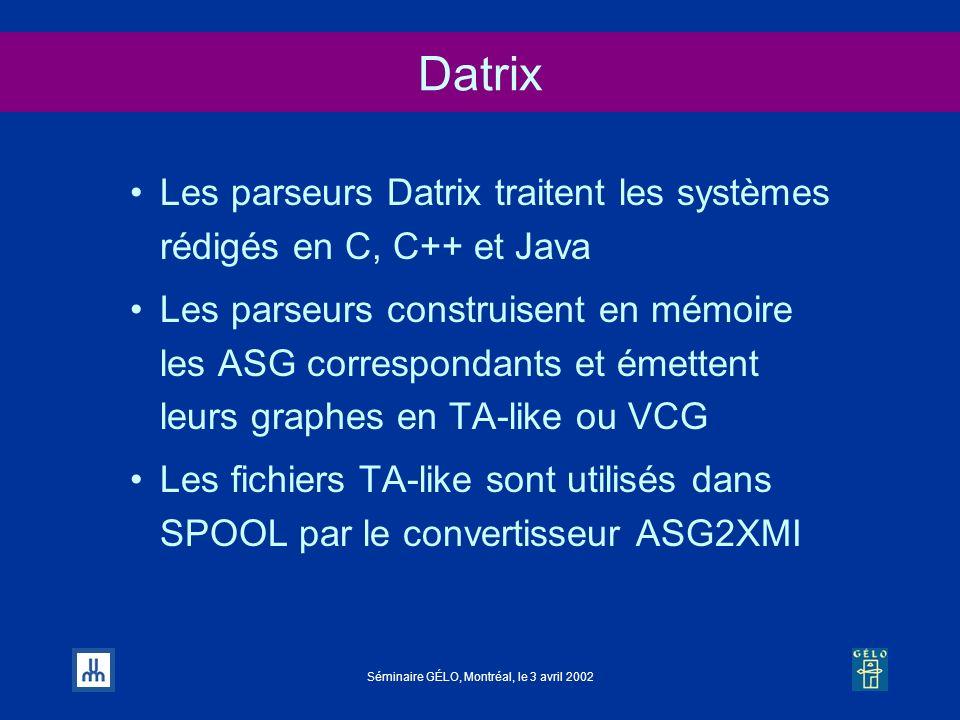 Datrix Les parseurs Datrix traitent les systèmes rédigés en C, C++ et Java.