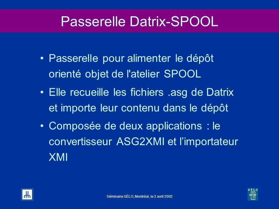 Passerelle Datrix-SPOOL