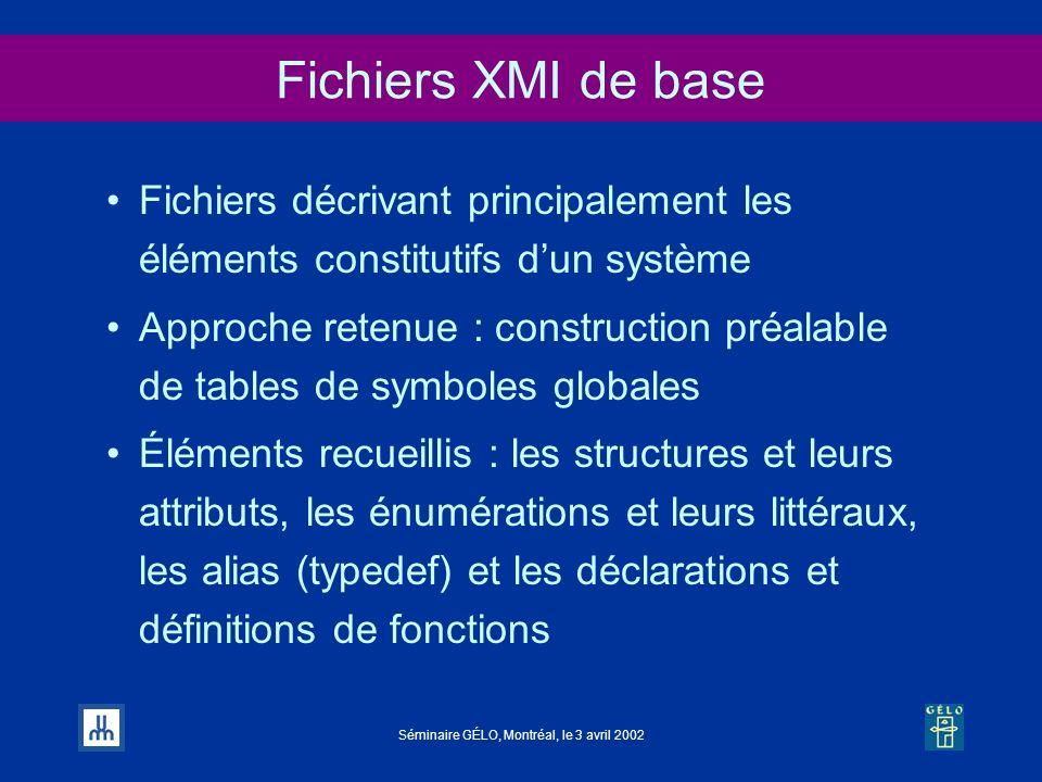 Fichiers XMI de base Fichiers décrivant principalement les éléments constitutifs d'un système.