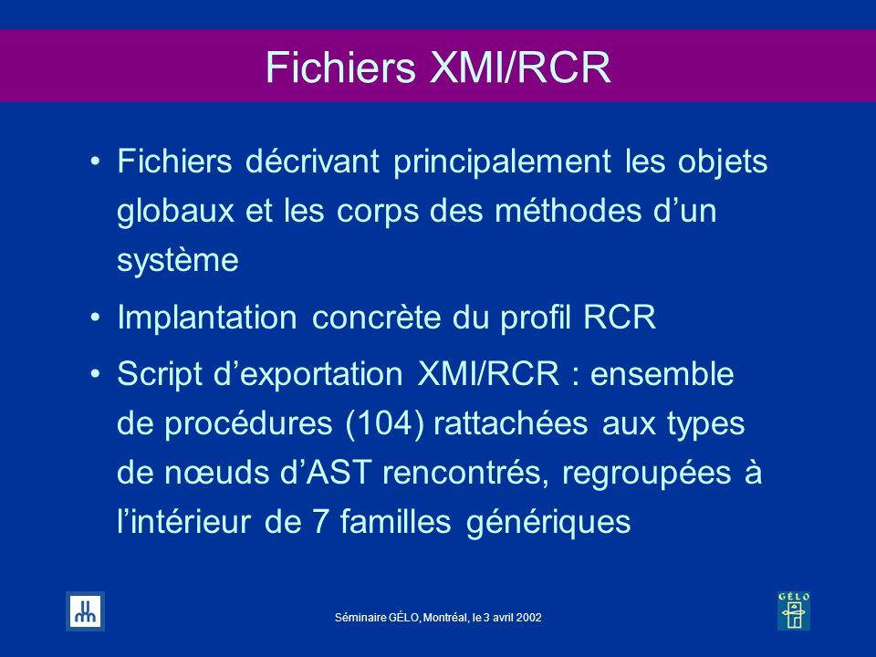 Fichiers XMI/RCR Fichiers décrivant principalement les objets globaux et les corps des méthodes d'un système.