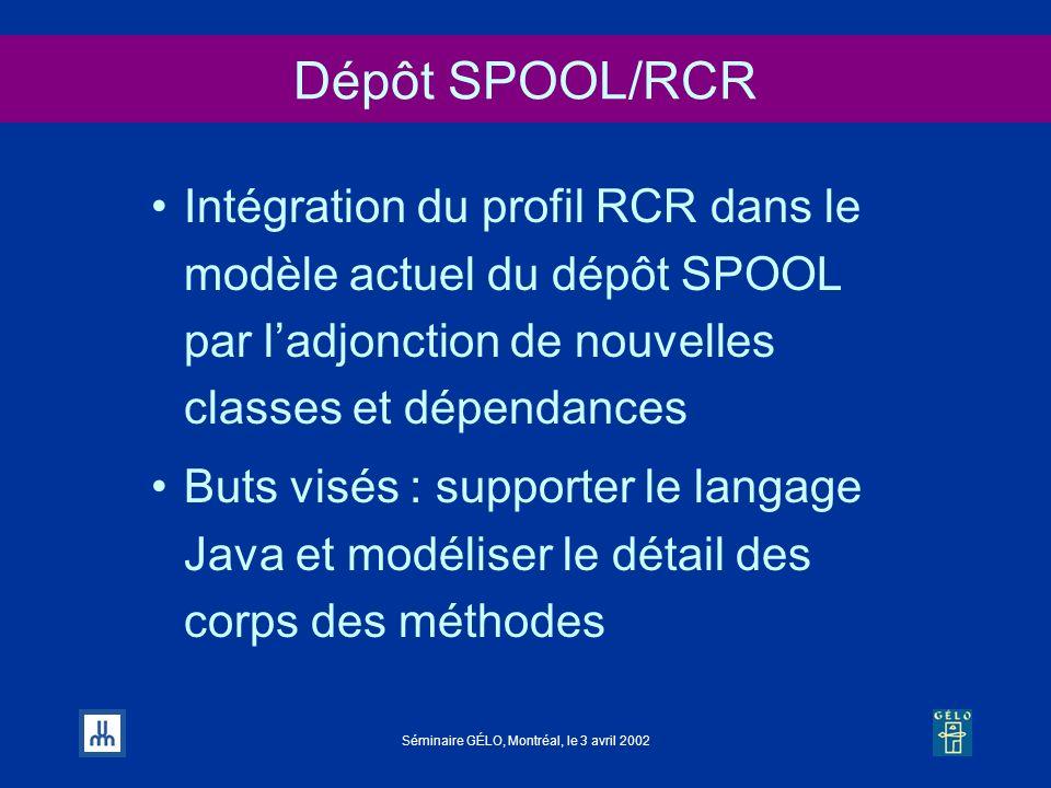 Dépôt SPOOL/RCR Intégration du profil RCR dans le modèle actuel du dépôt SPOOL par l'adjonction de nouvelles classes et dépendances.
