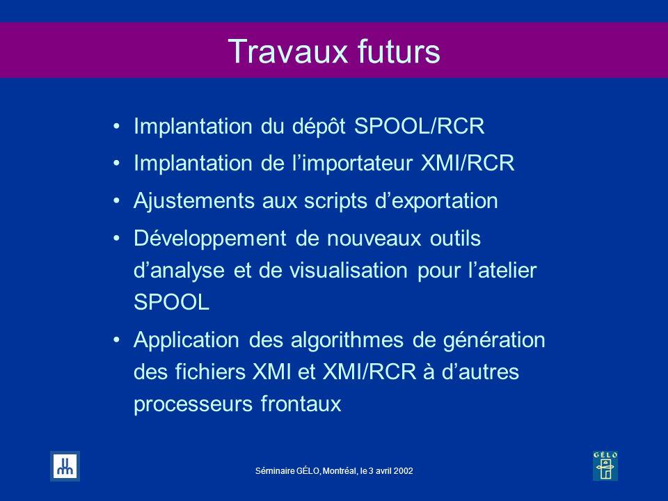 Travaux futurs Implantation du dépôt SPOOL/RCR