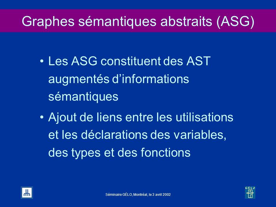 Graphes sémantiques abstraits (ASG)