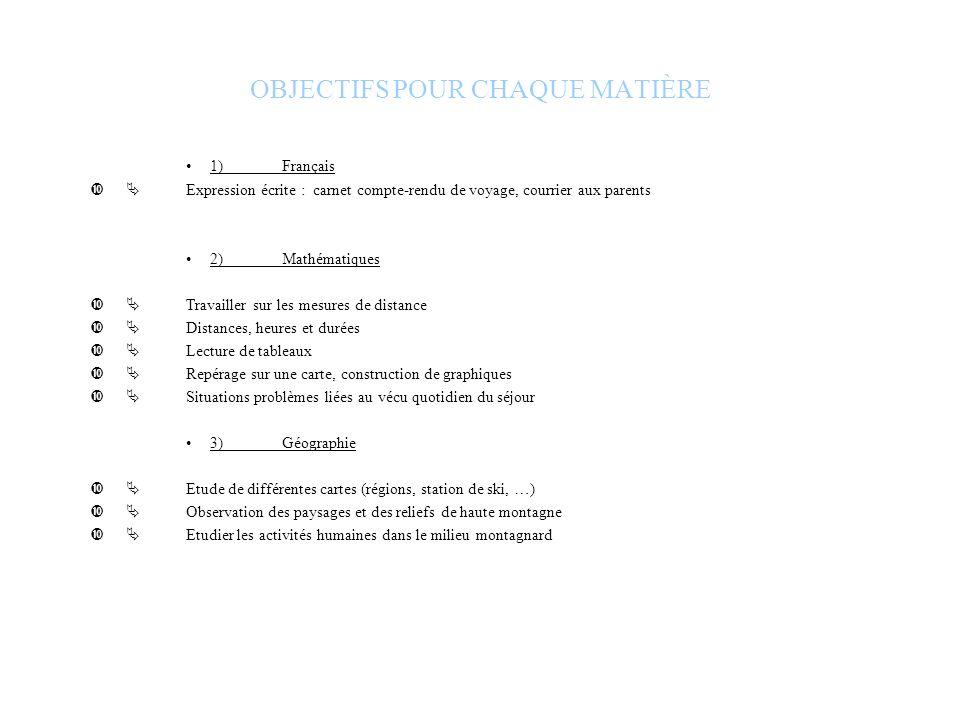 OBJECTIFS POUR CHAQUE MATIÈRE