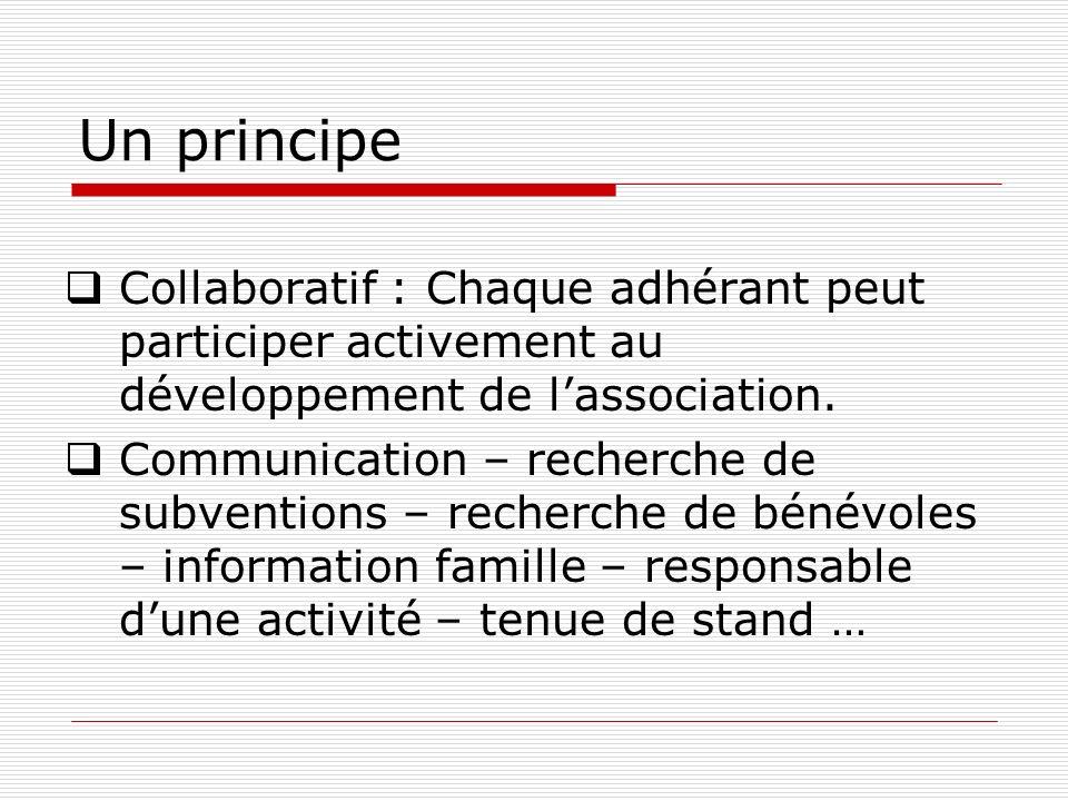 Un principe Collaboratif : Chaque adhérant peut participer activement au développement de l'association.