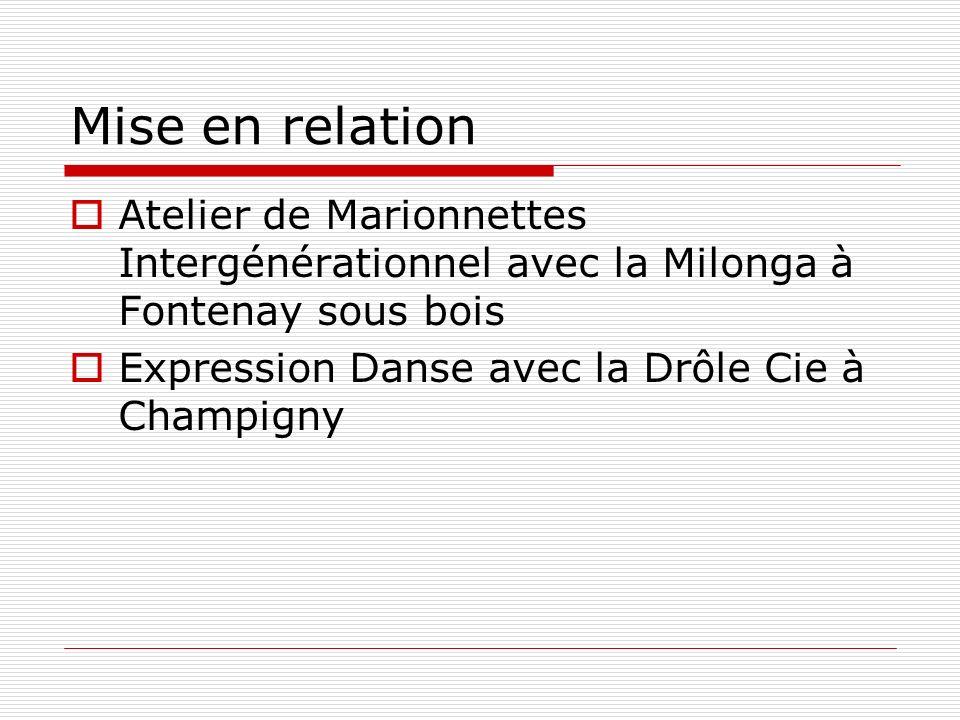 Mise en relation Atelier de Marionnettes Intergénérationnel avec la Milonga à Fontenay sous bois.