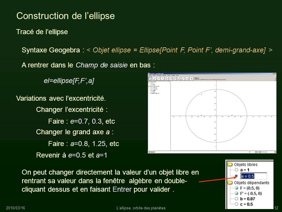 L ellipse, orbite des planètes