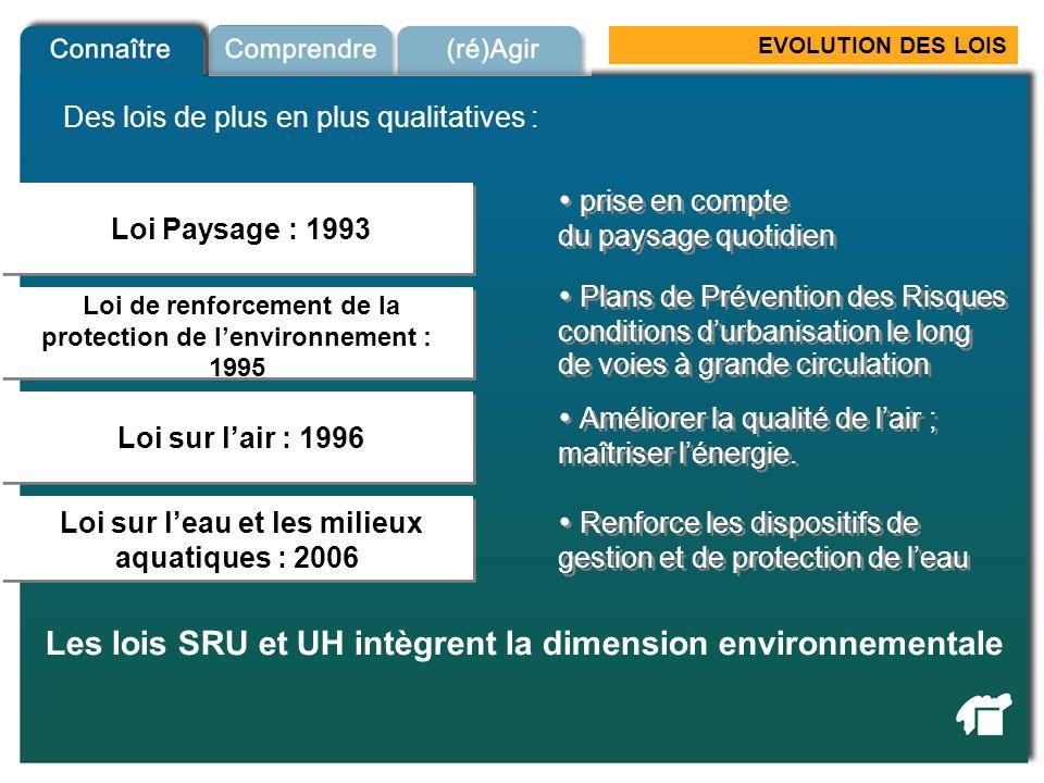 Loi de renforcement de la protection de l'environnement : 1995