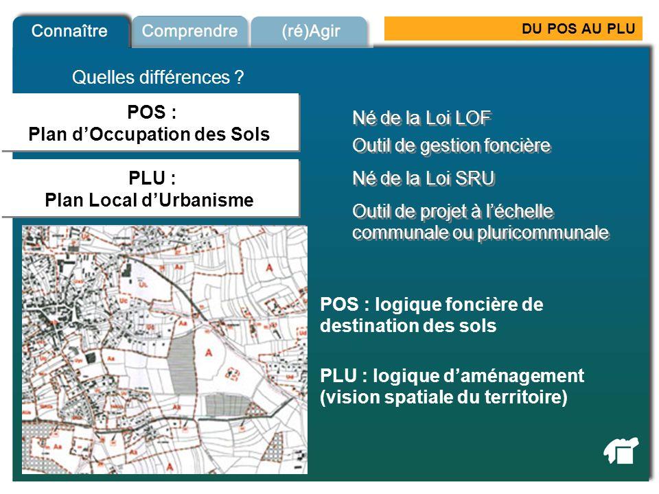 Plan d'Occupation des Sols Plan Local d'Urbanisme