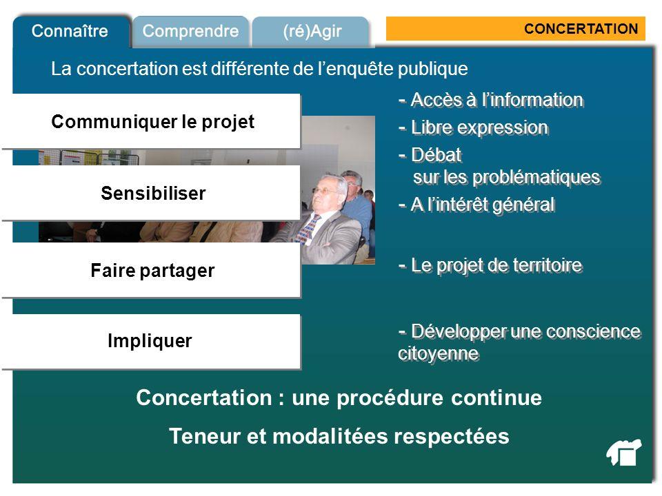 Concertation : une procédure continue Teneur et modalitées respectées