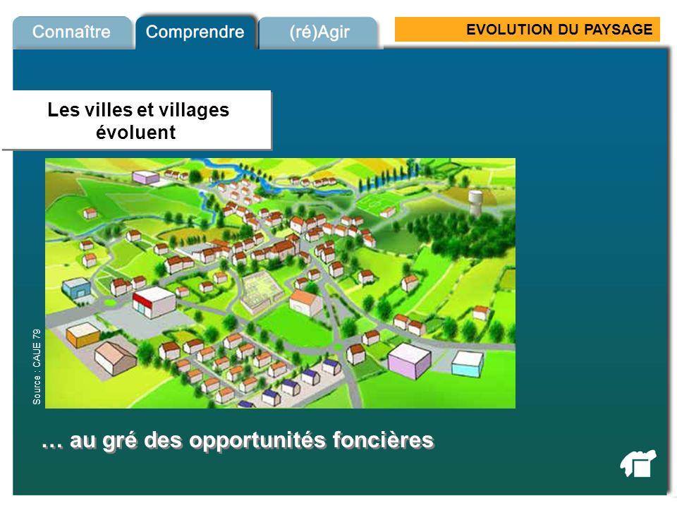 Les villes et villages évoluent